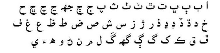 Alphabet-Sindhi-Persian-Arabic-script
