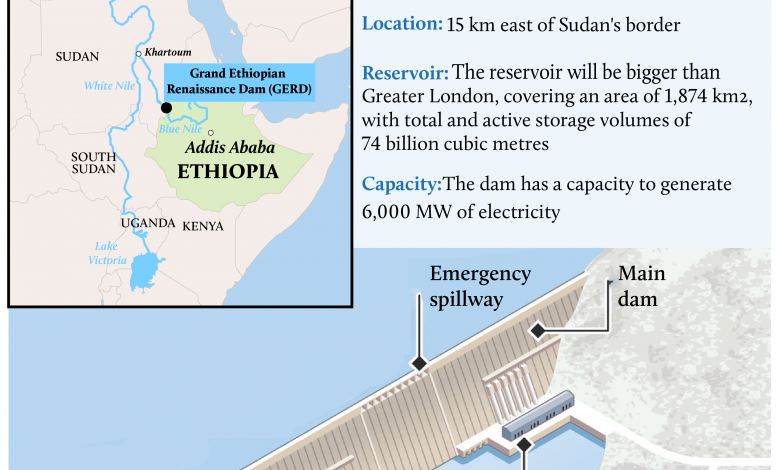 Photo of Egypt may be looking for a military solution to Ethiopia dam dispute