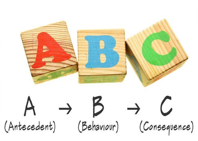 Photo of The ABCs of Child Behavior